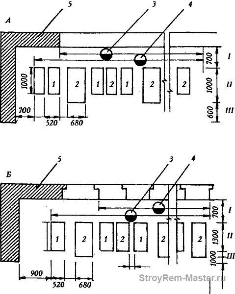 Схема организации в каменщик организация рабочих мест каменщиков.