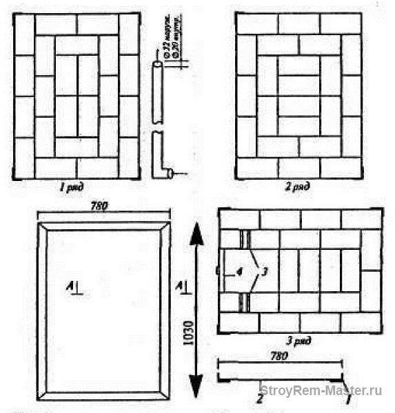 Рис. 3. Порядовка кладки банной печи-каменки 1: 1- уголок; 2 - стальной лист; 3 - стальная Г-образная труба; 4...