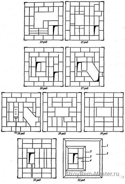 Рис. 3. Порядовка банной печи-каменки 2 для бани и сауны с отопительным щитком: 1 - рамка 1050x1050 мм из уголка; 2.