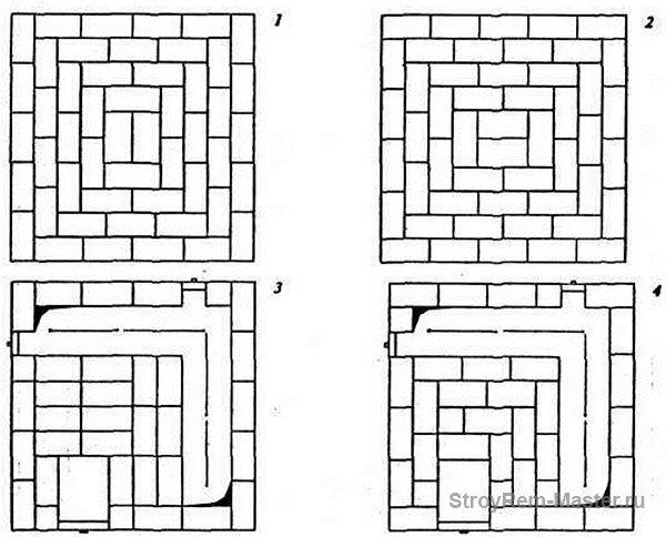1 и 2 ряды выкладывают сплошной кладкой.  Ряс.  4. Порядовка банной печи-камеки 3. С.