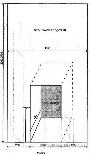 Рис. 2. Проект установки банной печи конвекционного типа конструкции В. В. Селивана (продолжение) .