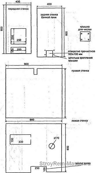 проекты кирпичной банной печи - Нужные схемы и описания для всех.