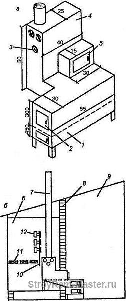 а - совмещенная печь; б - схема применения печи; 1 - кухонная печь; 2 - дверка кухонной печи; 3 - жаровые трубы с...