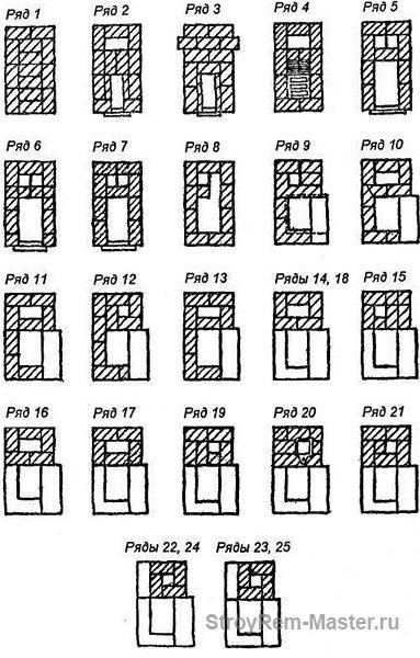 кладка обычной кирпичной печки - Всемирная схемотехника.