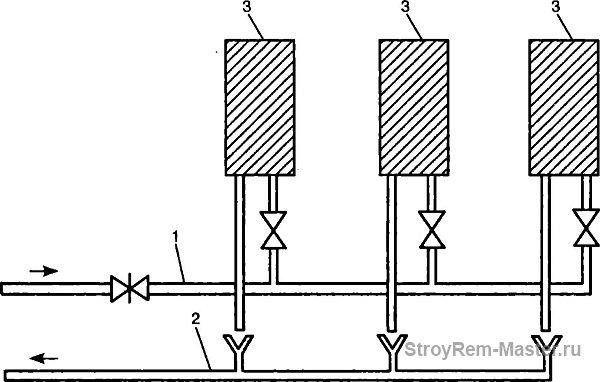 Системы и схемы водопровода